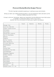 Budget Form Delectable Investment Form Template Capital Expenditure Budget Template Excel