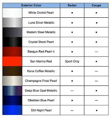 2015 Honda Accord Color Chart New Color Options Features For 2016 Honda Accord