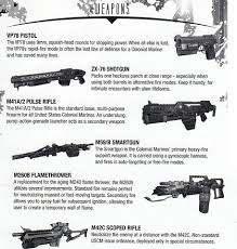 pin by lone ranger on weapons firearms ammo scifi  pin by lone ranger on weapons firearms ammo scifi essay examples and sci fi