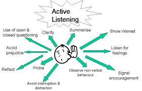 How To Use Active Listening With Children Hybrid Parenting