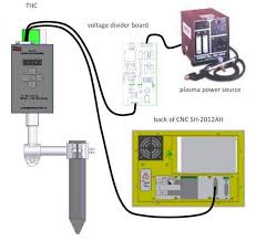 online get cheap cnc torch height control aliexpress com cnc plasma cutting machine torch height controller sh hc30
