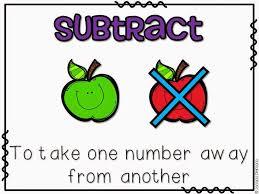 anchor charts for kindergarten math anchor charts mrs plemons kindergarten