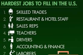 top hardest jobs to fill in nbc news jobs in demand