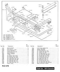 club car wiring diagram 36 volt to club car wiring diagrams for club car parts lookup at Club Car Golf Cart Parts Diagram