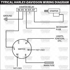 ignition switch wiring diagram for motorcycle wiring diagrams 4 pin ignition switch wiring diagram diagrams