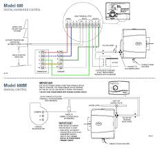 amusing humidifier to furnace wiring diagram pictures schematic in humidistat wiring to furnace at Humidifier To Furnace Wiring Diagram