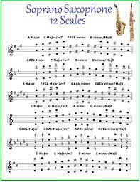 B Flat Soprano Sax Finger Chart 43 Specific Soprano Saxophone Fingering Chart