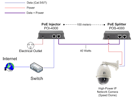 diy projects how to  how to wire poe camera cctv for