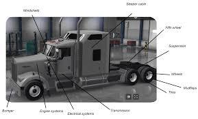 Parts Of A Semi Truck Diagram Truckfreighter Com