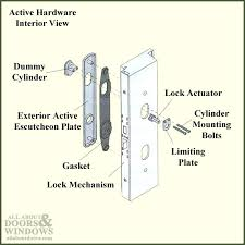 anderson door lock parts hinged door lock actuator 1 3 4 door andersen sliding door lock
