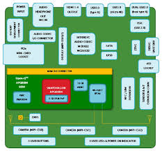 usb connector diagram on usb images free download images wiring Usb Plug Diagram usb connector diagram on usb connector diagram 11 usb plug diagram usb connector diagram usb plug wiring diagram