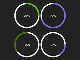 Canvas Js Pie Chart Color Circular Pie Chart Progress Bar Plugin With Jquery And