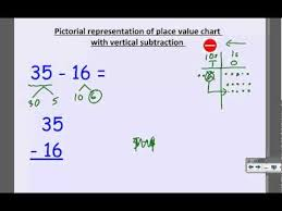 2nd Grade Math Charts 2nd Grade Subtraction With Place Value Chart