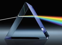 Light Through A Prism Prism Optics Britannica