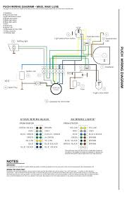 puch wiring moped wiki F150 Tail Light Wiring Diagram at 5 Wire To 3 Tail Light Wiring Diagram