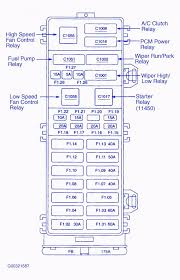 2005 ford taurus fuse box diagram 2011 12 24 163132 a2 portrait 2005 ford taurus fuse panel diagram 2005 ford taurus fuse box diagram snapshot 2005 ford taurus fuse box diagram v6 2004 boxblock