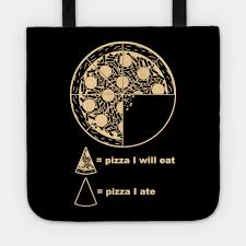 Pizza Chart
