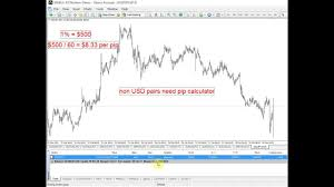 Forex Lot Size Chart How To Calculate Lot Size To Trade 1 Risk