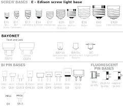 Led Bulb Socket Types Telpi Co
