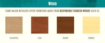 kinds of wood for furniture. Types Of Wood Used In Furniture For India . Kinds