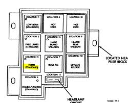 located under the steering wheel, looking for the horn relay 2015 Chrysler 200 Fuse Box Diagram greetings and welcome to ja! i will do my very best to assist you with your problem hi there! here is a diagram , i highlighted the horn relay 2014 chrysler 200 fuse box diagram