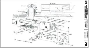 Commercial Kitchen Ventilation Design