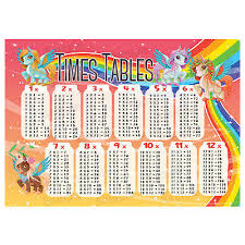 Times Tables Poster Maths Wall Chart Multiplications