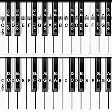 Music Piano Keys Full Piano Notes Piano Key Notes Chart