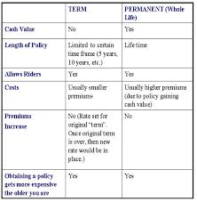 Life Insurance Policy Australia Metlife Life Insurance No