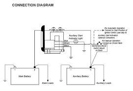 motorhome battery wiring diagram 2006 Fleetwood Bounder Wiring Schematic Propane Tank Location