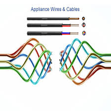 electrical wiring harness jobs in bangalore wiring diagram and ip wiring harness image about diagram schematic electrical