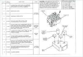 1982 chevy s10 fuse box diagram inspirational 1984 chevy truck fuse 1979 Chevy Truck Fuse Box Diagram at 1982 Chevy Truck Fuse Box Diagram