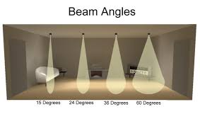 Led Beam Angle Chart Which Beam Angle The 4 Key Factors Downlights Faqs