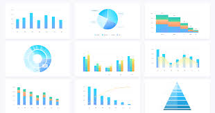 Chart Fusioncharts Suite Xt Chart Gallery With 150 Javascript