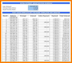 car loan amortization chart 9 amortization chart excel time table chart