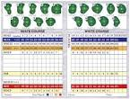 Penn State Golf Club - White - Course Profile | Course Database