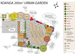 Small Picture Urban Garden Demonstration Update New Zealand