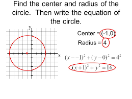 find the center and radius of the circle