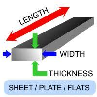 Teflon Rod Weight Chart Materials Weight Calculator