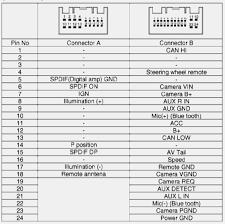 pioneer avic n3 highroadny Pioneer AVIC -D2 Wiring-Diagram fancy design pioneer avic n3 wiring diagram