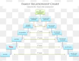 Free Download Family Tree Genealogy Cousin Chart Family Png