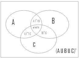 A U B U C Venn Diagram Venn Diagram Answers Regions Shopnext Co