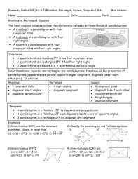 Parallelogram Venn Diagram Geometry Notes G 9 8 4 8 5 Rhombus Rectangle Square