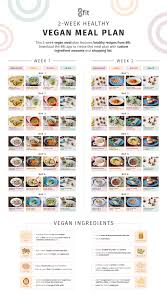 Week Meal Plans One And Two Week Vegan Meal Plans 8fit