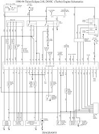 1995 eagle talon 2 0 wiring diagrams wiring diagram perf ce