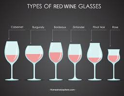 wine glass shapes and names 18 types of wine glasses red wine dessert with charts