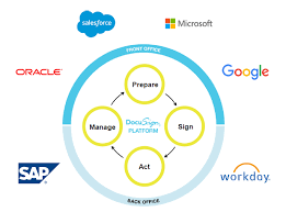 Docusign How It Plans To Expand From E Signature To Digital