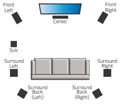 audio theory thekickboxeralex 7 1 system 7 1 system diagram