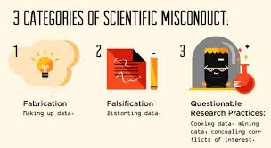 Image result for conventional science questionable