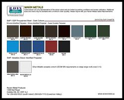 Raven Metals Basic Colour Charts